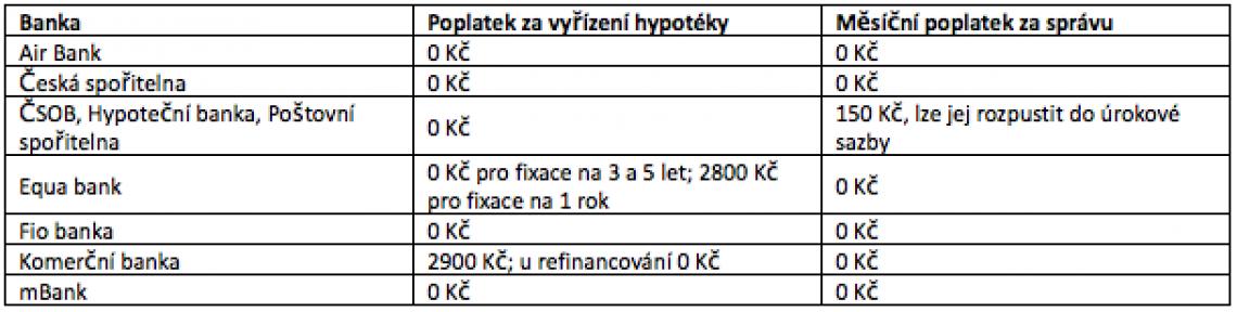 tabulka 3