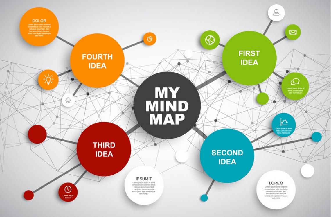 Jak vytvoříte myšlenkovou mapu?
