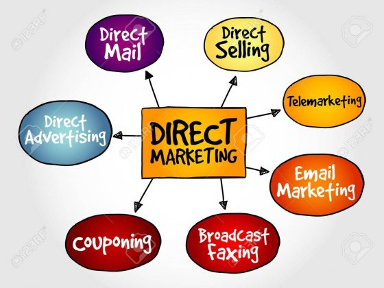 Profese Direct marketing specialista